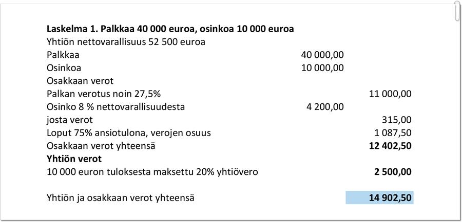 pääomatulojen verotus 2018